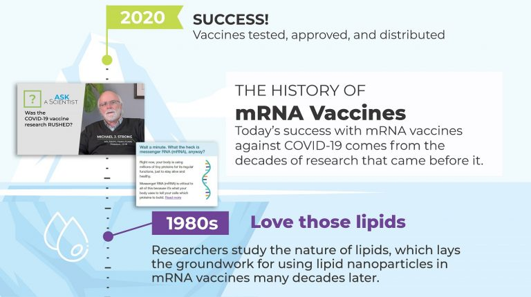 The long road to mRNA vaccines: CIHR reviews the scientific history